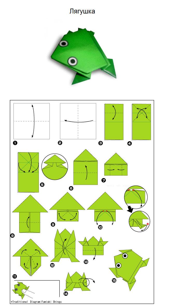 Как сделать лягушку оригами с детьми